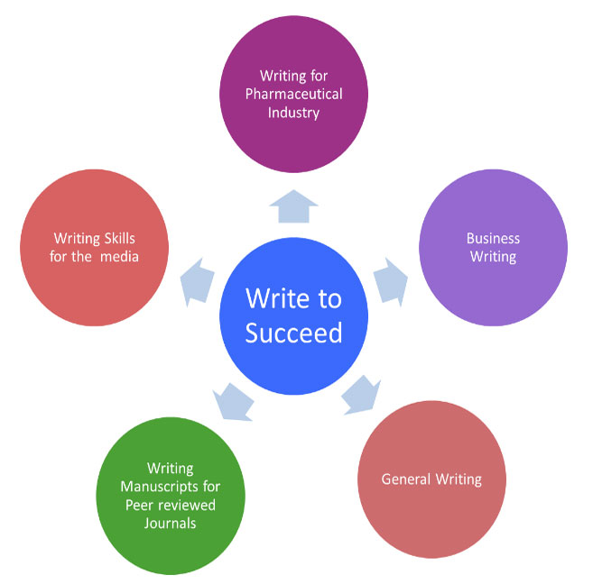 5000 words essay many pages 5000 words essay many pages at best essay writing service review platform, students will get best suggestions of best essay writing services by expert reviews and ratings dissertation writing services usa & uk, thesis writing company.